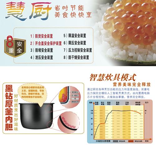[当当网自营]双喜慧厨电压力锅机械多能4l|报价278