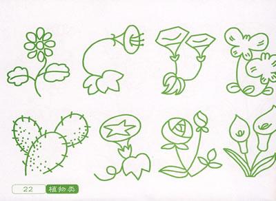 儿童简笔画造型大全2图片