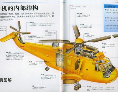 直升机模型制作图解